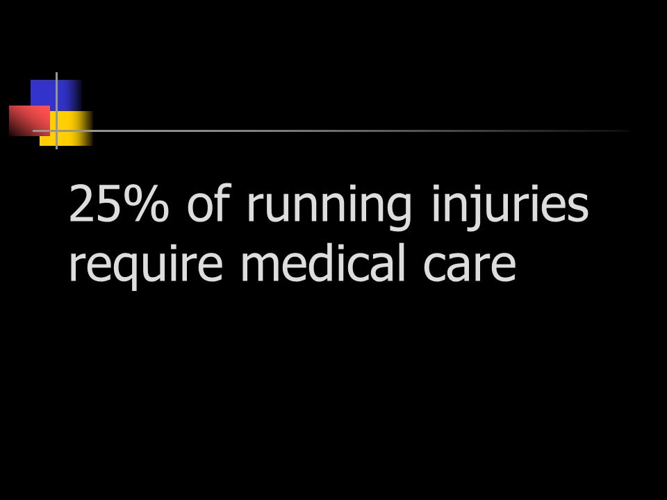 25% of running injuries require medical care
