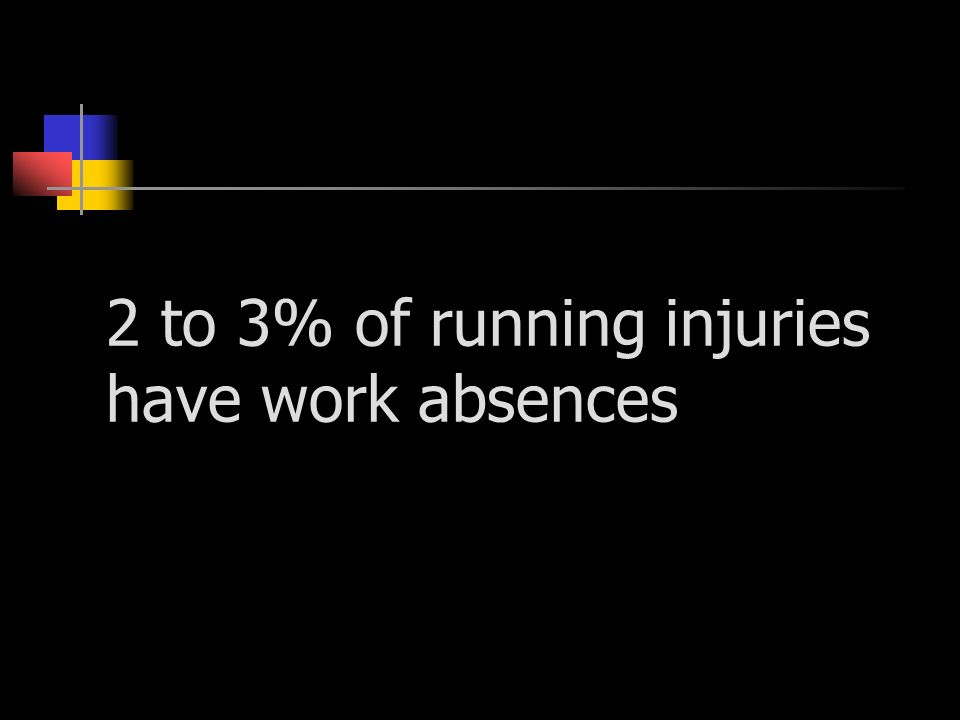 2 to 3% of running injuries have work absences
