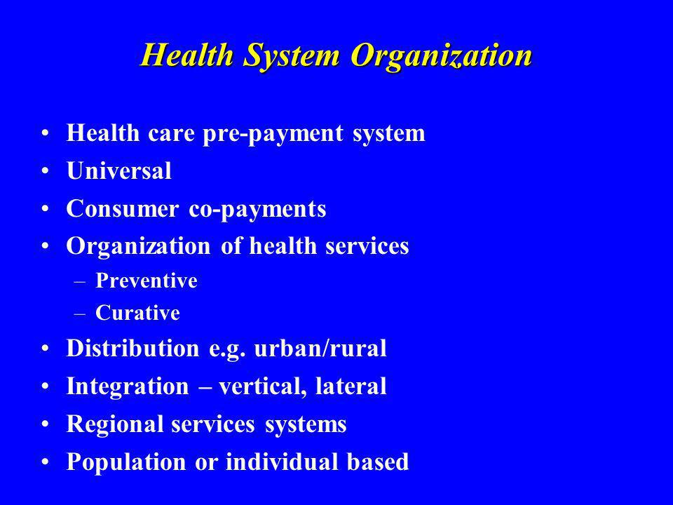 Health Resources Total $$$ per capita spent on health all sources, all services % GNP spent on health % for hospitals % for primary care Hospital beds/1,000 Medical and nursing personnel/1,000 Primary, secondary, tertiary care facilities Organized preventive care, MCH, immunizations