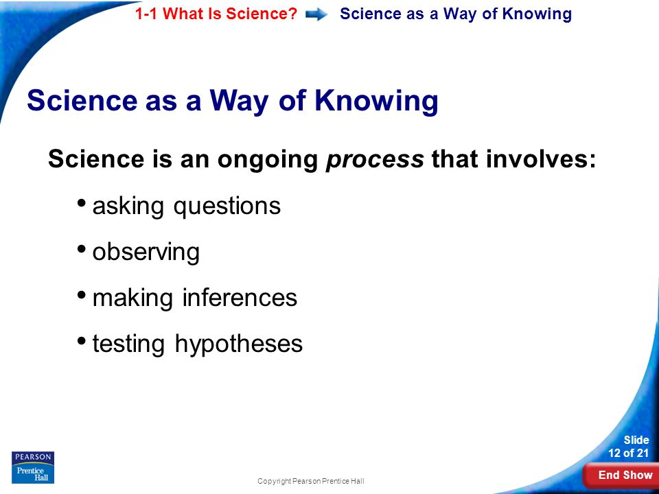 End Show 1-1 What Is Science? Slide 12 of 21 Copyright Pearson Prentice Hall Science as a Way of Knowing Science is an ongoing process that involves: