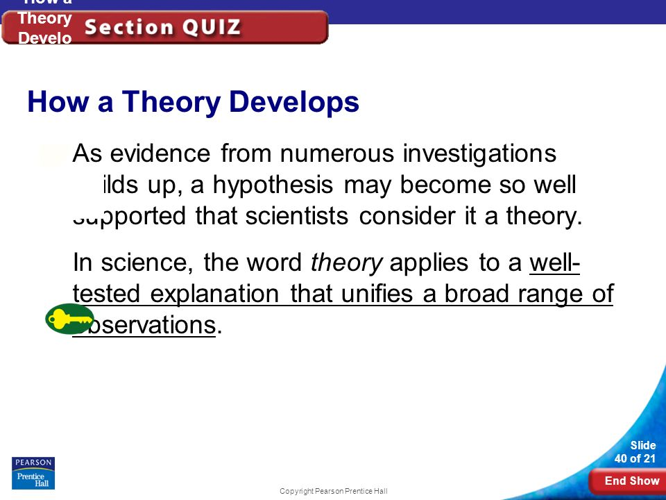 End Show Slide 40 of 21 Copyright Pearson Prentice Hall How a Theory Develo ps As evidence from numerous investigations builds up, a hypothesis may be