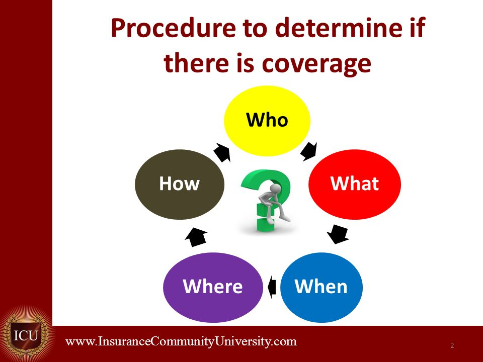 . www.InsuranceCommunityUniversity.com Procedure to determine if there is coverage WhoWhatWhenWhereHow 2