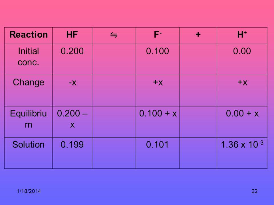 1/18/201422 ReactionHF F-F- +H+H+ Initial conc. 0.2000.1000.00 Change-x+x Equilibriu m 0.200 – x 0.100 + x0.00 + x Solution0.1990.1011.36 x 10 -3
