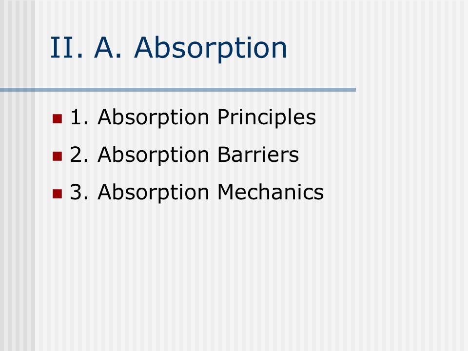 Pharmacokinetics I. Administration II. Absorption & distribution Bioavailability III. Binding IV. Inactivation/biotransformation (metabolization) V. E