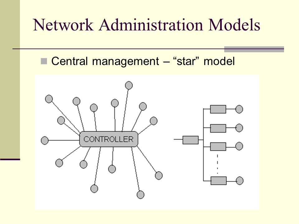 Network Administration Models Central management – star model