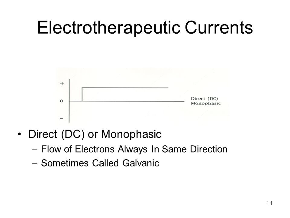 11 Electrotherapeutic Currents Direct (DC) or Monophasic –Flow of Electrons Always In Same Direction –Sometimes Called Galvanic