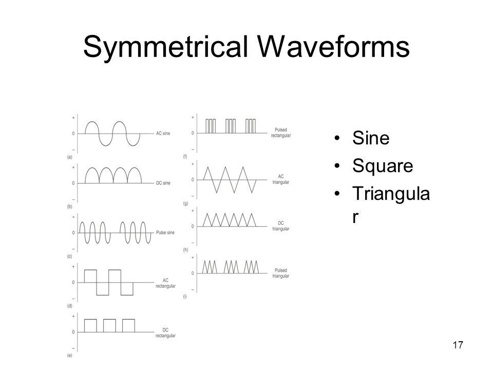 17 Symmetrical Waveforms Sine Square Triangula r