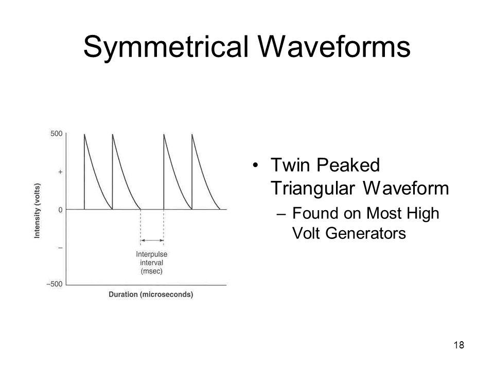 18 Symmetrical Waveforms Twin Peaked Triangular Waveform –Found on Most High Volt Generators