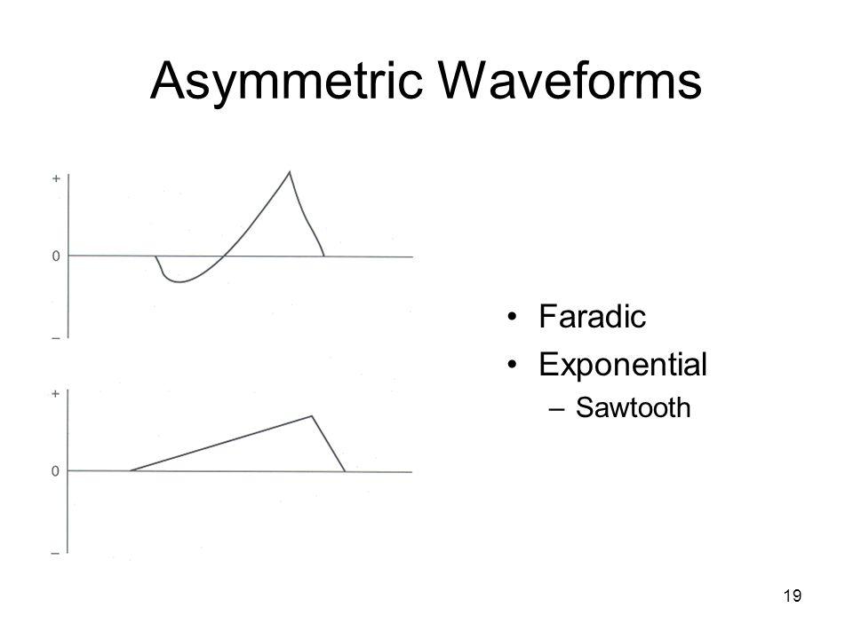 19 Asymmetric Waveforms Faradic Exponential –Sawtooth