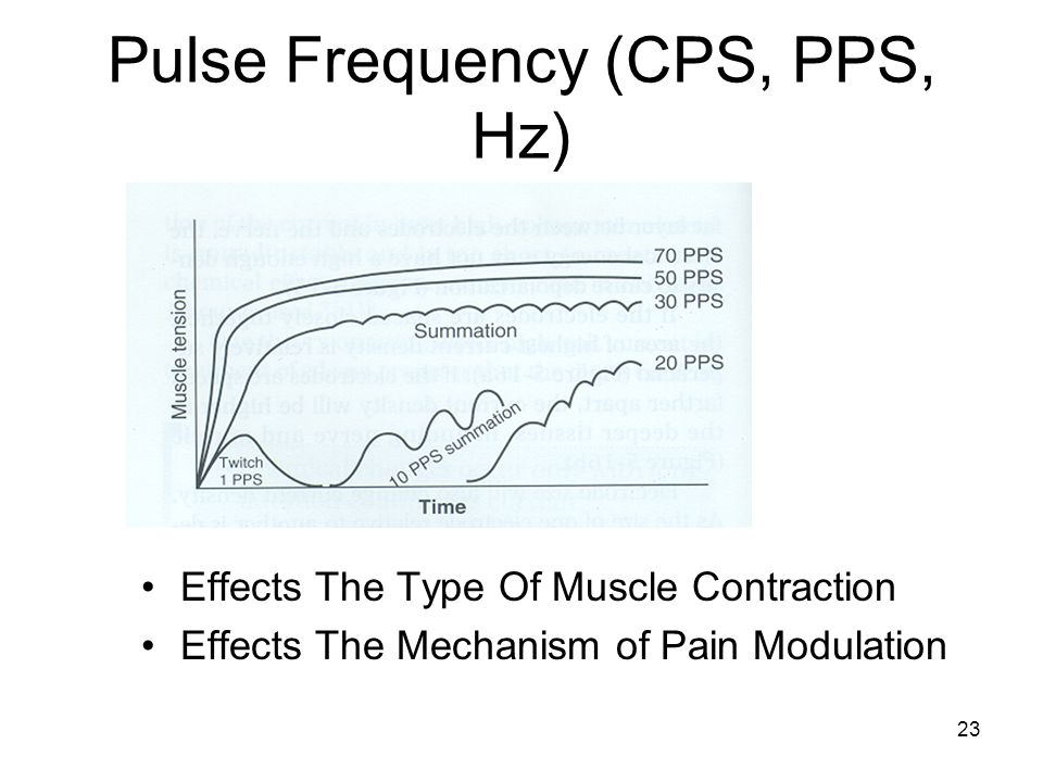 23 Pulse Frequency (CPS, PPS, Hz) Effects The Type Of Muscle Contraction Effects The Mechanism of Pain Modulation