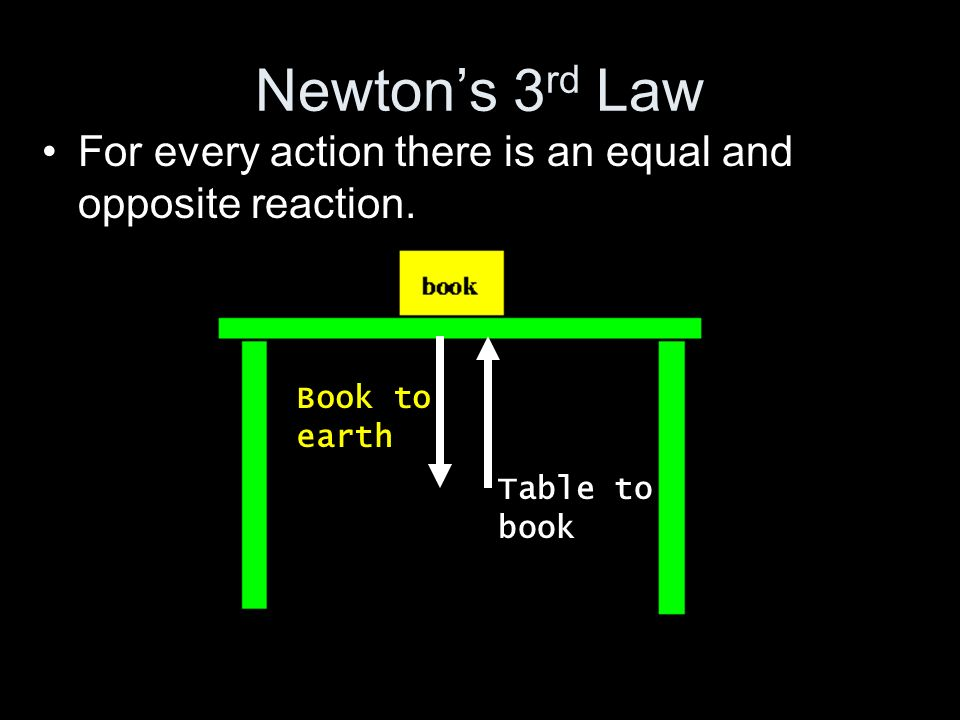 Newtons 3 rd Law For every action there is an equal and opposite reaction. Book to earth Table to book