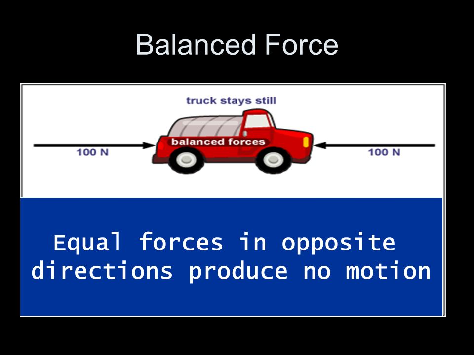 Balanced Force Equal forces in opposite directions produce no motion