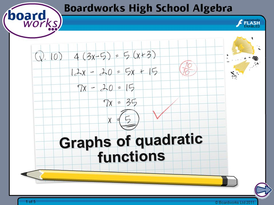 © Boardworks Ltd 2011 1 of 5 Graphs of quadratic functions