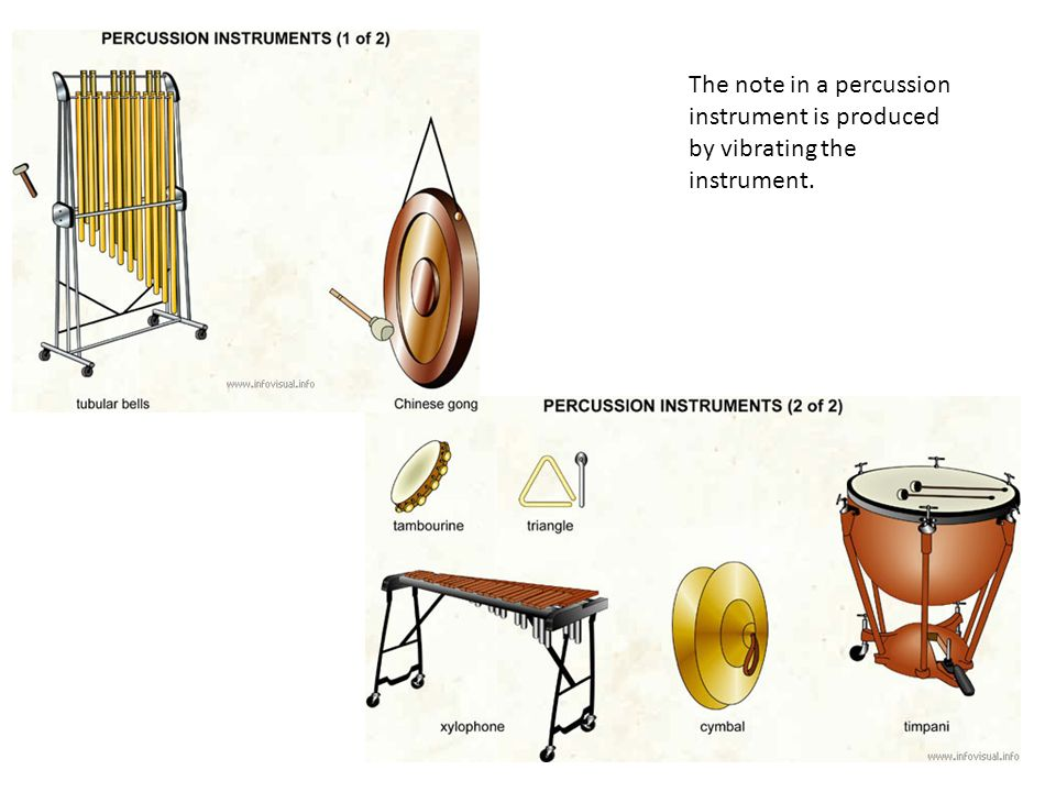 Musical instruments The note in a wind instrument is produced by a vibrating column of air. The note in a string instrument is produced by a vibrating