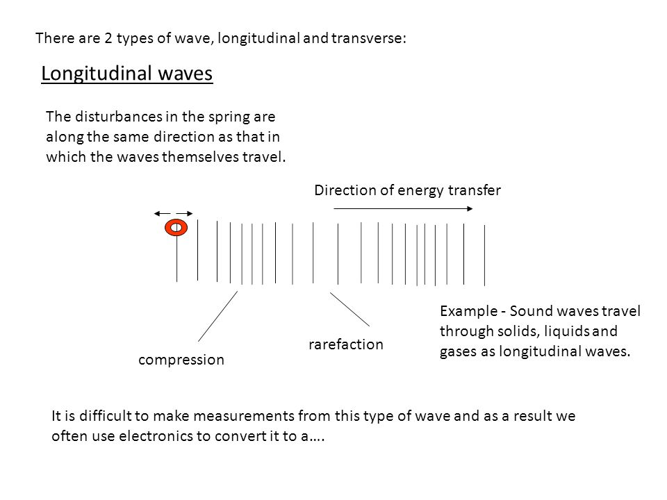 Wave speed, wavelength and frequency are related as follows: wave speed=frequency X wavelength (metre/second, m/s)(hertz, Hz)(metre, m) v = f x λ v λf