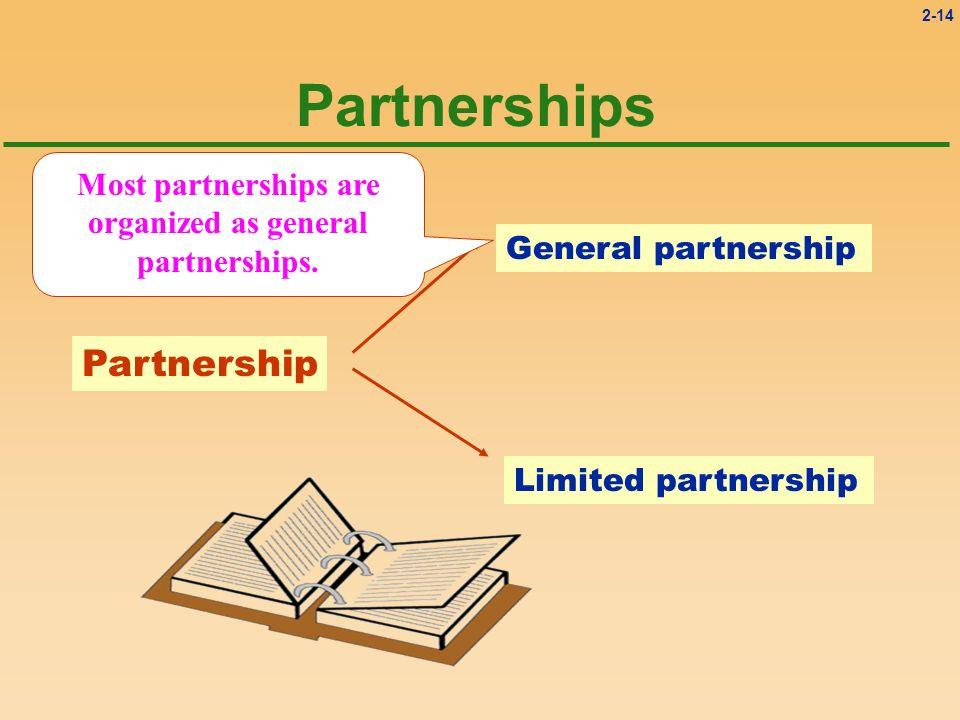 2-14 Partnerships Partnership General partnership Limited partnership Most partnerships are organized as general partnerships.