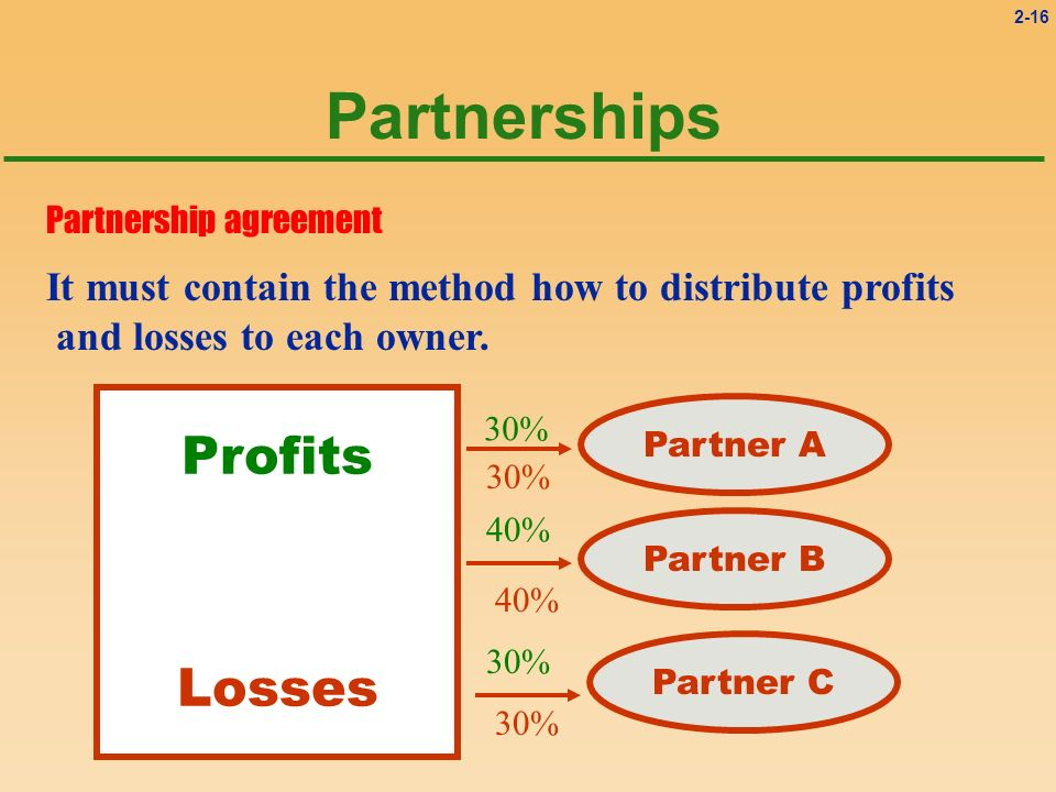 2-16 Partnerships Partnership agreement It must contain the method how to distribute profits and losses to each owner. Partner A Profits Losses Partne