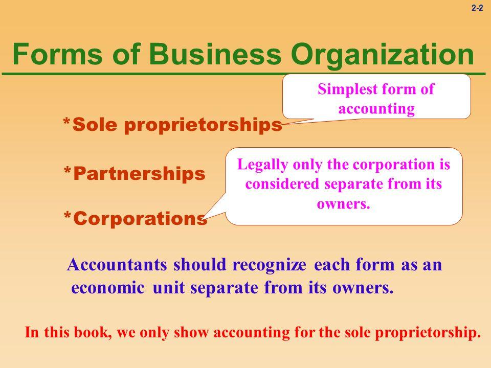 2-2 Forms of Business Organization *Sole proprietorships *Partnerships *Corporations Accountants should recognize each form as an economic unit separa