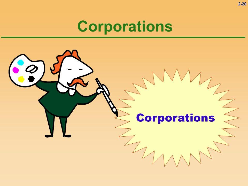 2-20 Corporations