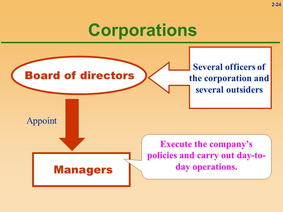 2-24 Corporations Board of directors Several officers of the corporation and several outsiders Appoint Managers Execute the companys policies and carr