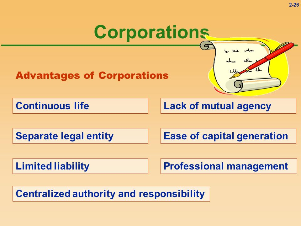 2-26 Corporations Advantages of Corporations Continuous life Separate legal entity Limited liability Ease of capital generation Lack of mutual agency