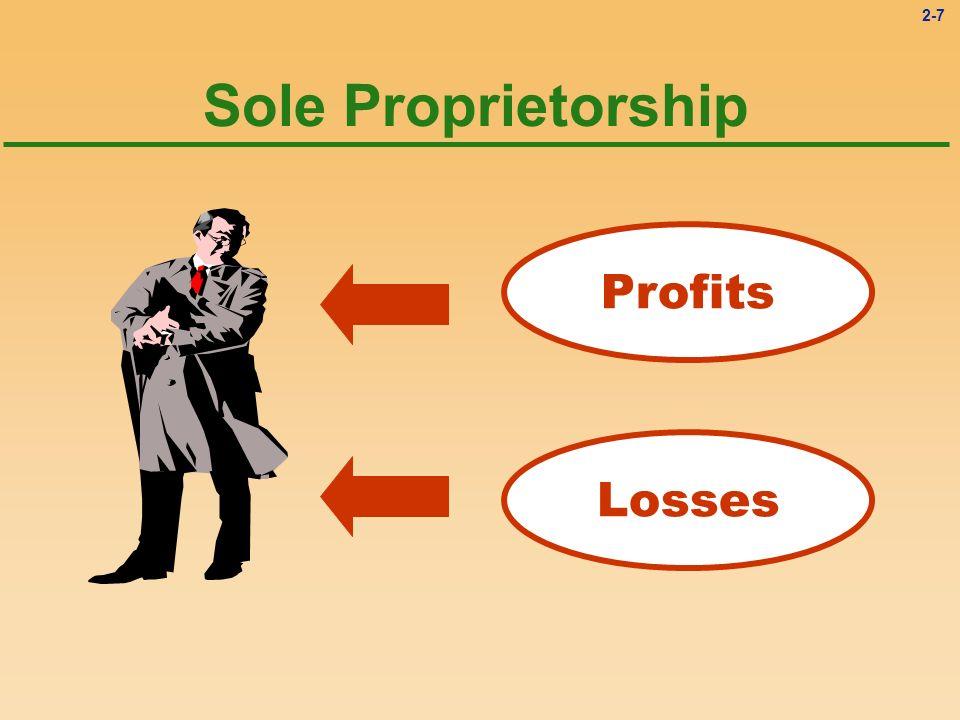 2-7 Sole Proprietorship Profits Losses