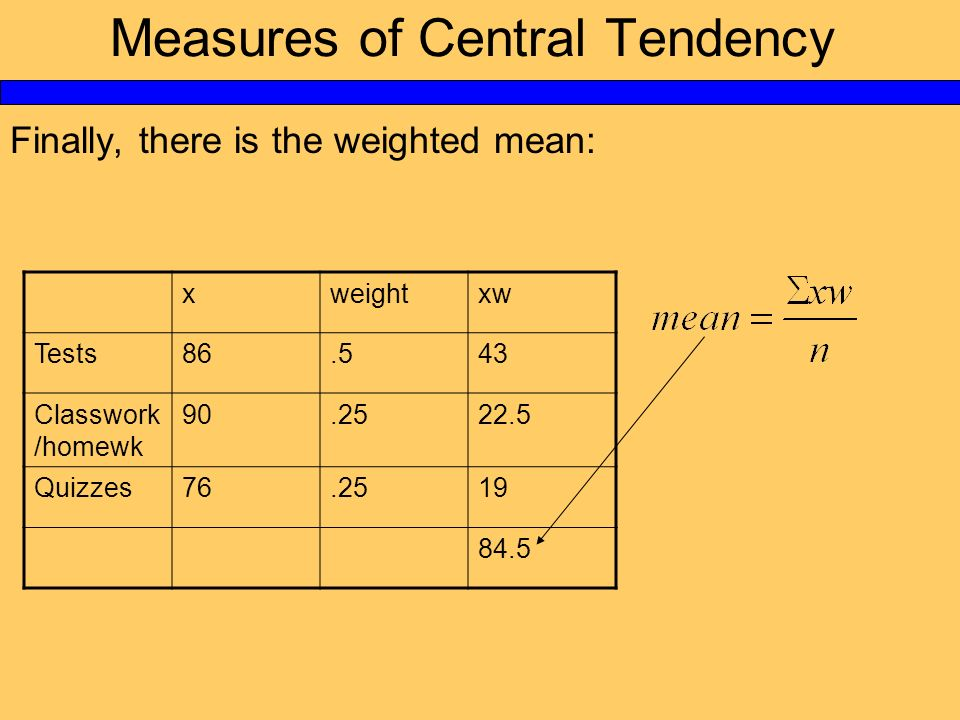 Measures of Central Tendency Finally, there is the weighted mean: xweightxw Tests86.543 Classwork /homewk 90.2522.5 Quizzes76.2519 84.5