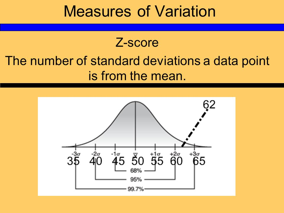 Measures of Variation Z-score The number of standard deviations a data point is from the mean.