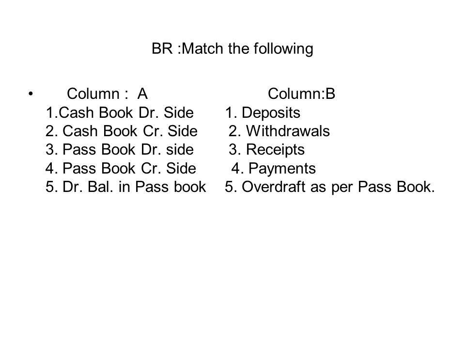 BR :Match the following Column : A Column:B 1.Cash Book Dr. Side 1. Deposits 2. Cash Book Cr. Side 2. Withdrawals 3. Pass Book Dr. side 3. Receipts 4.