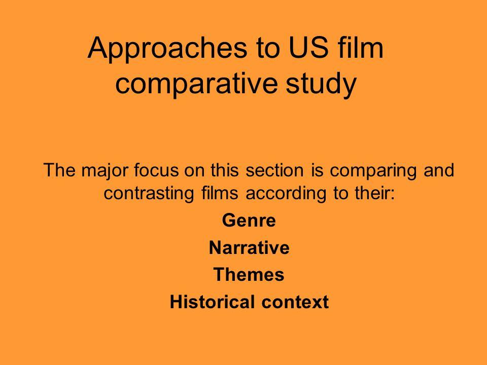 Genre- recap What is genre.A simple way of categorising film.
