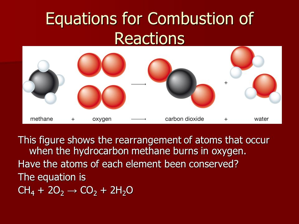 Equations for Combustion of Reactions This figure shows the rearrangement of atoms that occur when the hydrocarbon methane burns in oxygen. Have the a