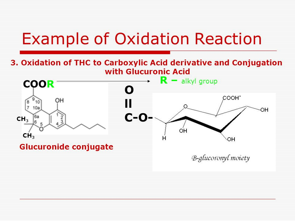 3. Oxidation of THC to Carboxylic Acid derivative and Conjugation with Glucuronic Acid COOR CH 3 Glucuronide conjugate R – alkyl group O ll C-O- Examp