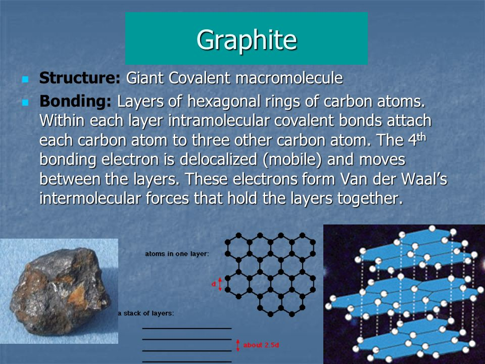 Graphite Giant Covalent macromolecule Structure: Giant Covalent macromolecule Layers of hexagonal rings of carbon atoms. Within each layer intramolecu