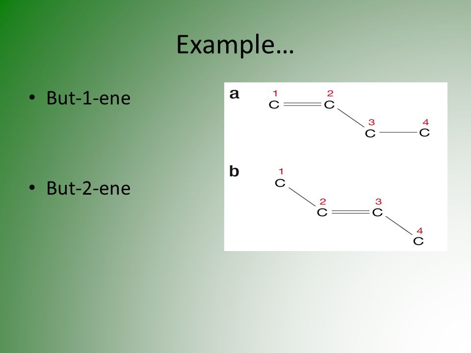 Example… But-1-ene But-2-ene