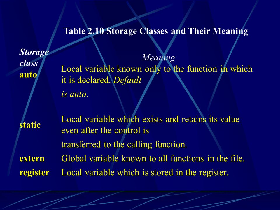 Storage class auto Meaning Local variable known only to the function in which it is declared. Default is auto. static Local variable which exists and