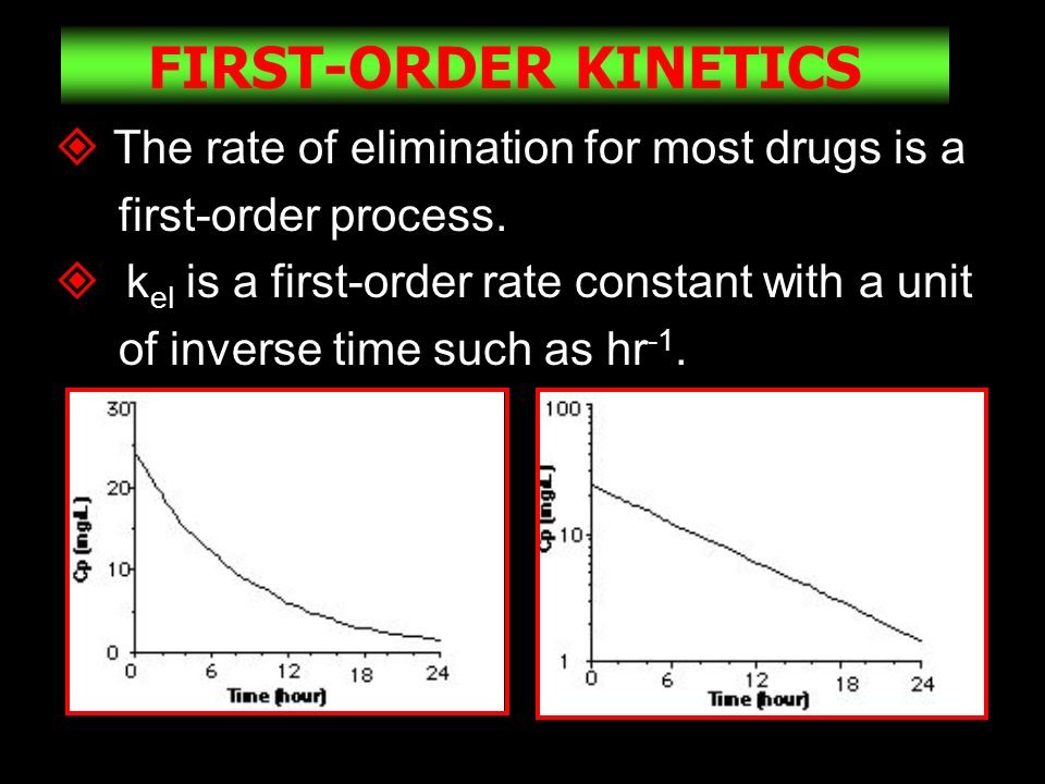 19 FIRST-ORDER KINETICS The rate of elimination for most drugs is a first-order process. k el is a first-order rate constant with a unit of inverse ti