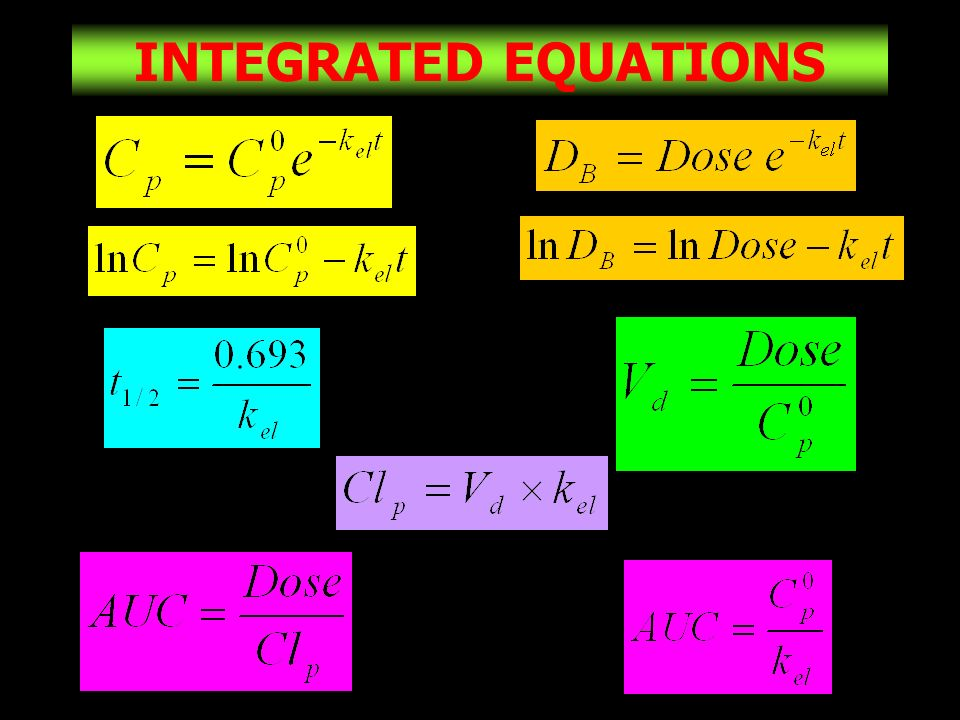 35 INTEGRATED EQUATIONS