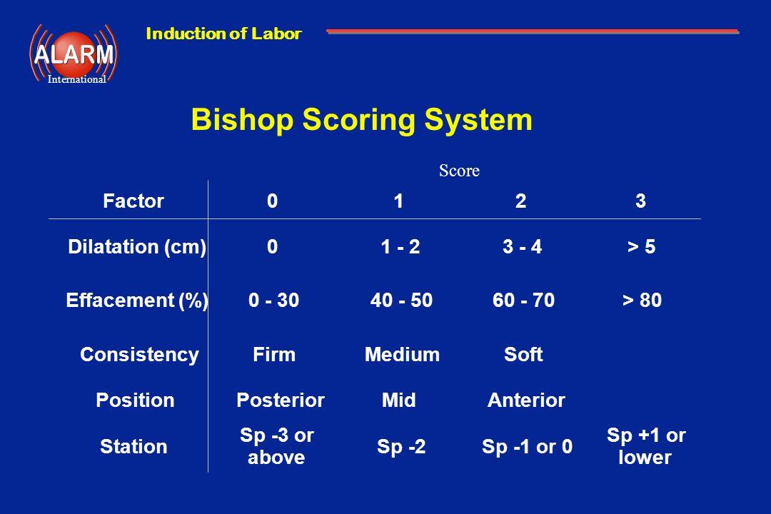 Induction of Labor International Bishop Scoring System Score Factor0123 Dilatation (cm)01 - 23 - 4> 5 Effacement (%)0 - 3040 - 5060 - 70> 80 Consisten