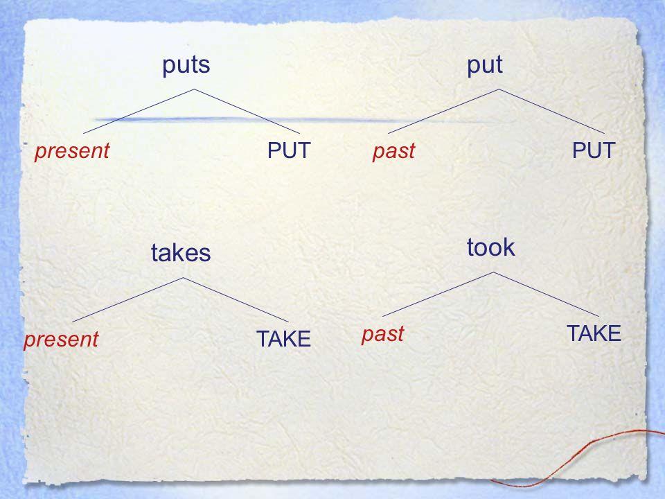puts presentPUT put pastPUT takes presentTAKE took pastTAKE