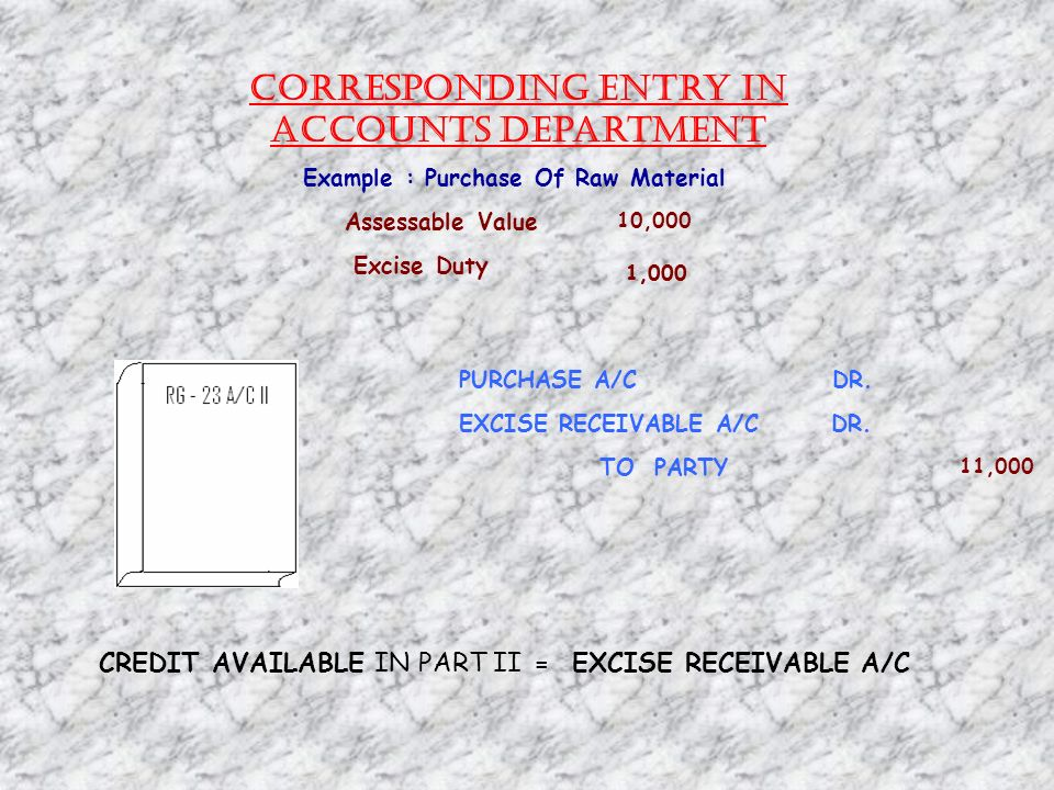 Corresponding Entry in Accounts Department Assessable Value Excise Duty Example : Purchase Of Raw Material PURCHASE A/C DR.