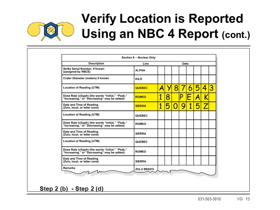 13 031-503-3010 VG Verify Location is Reported Using an NBC 4 Report (cont.) Step 2 (b) - Step 2 (d)
