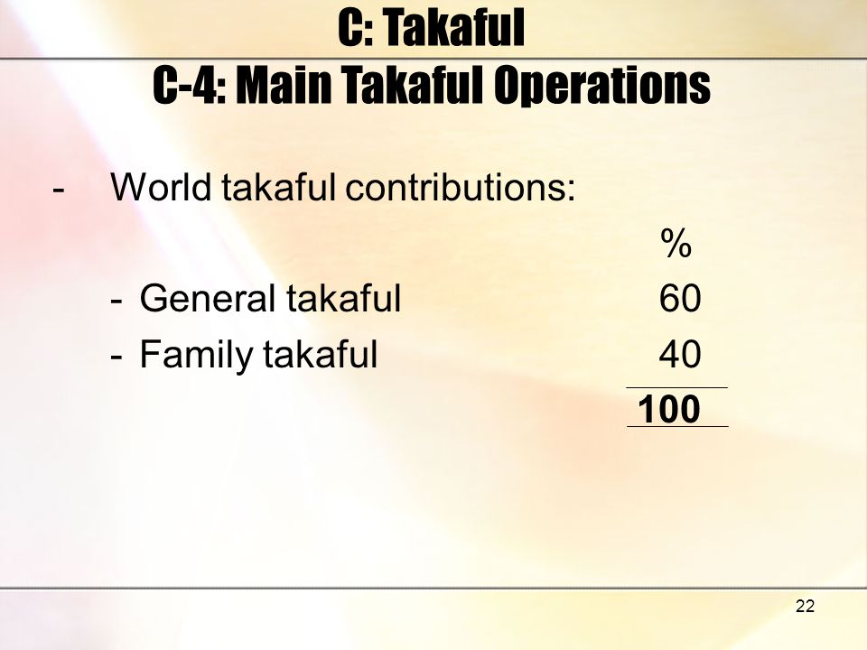 22 C: Takaful C-4: Main Takaful Operations -World takaful contributions: % -General takaful60 -Family takaful 40 100
