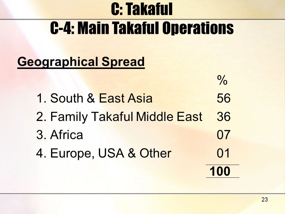23 C: Takaful C-4: Main Takaful Operations Geographical Spread % 1. South & East Asia56 2. Family Takaful Middle East36 3. Africa07 4. Europe, USA & O