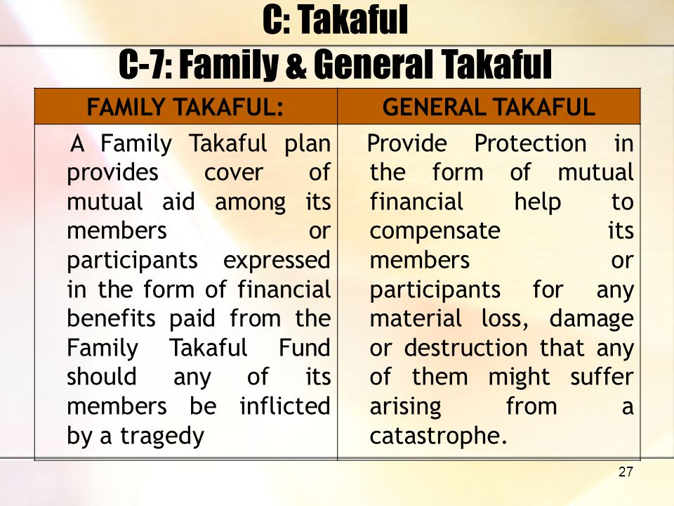 27 C: Takaful C-7: Family & General Takaful FAMILY TAKAFUL:GENERAL TAKAFUL A Family Takaful plan provides cover of mutual aid among its members or par