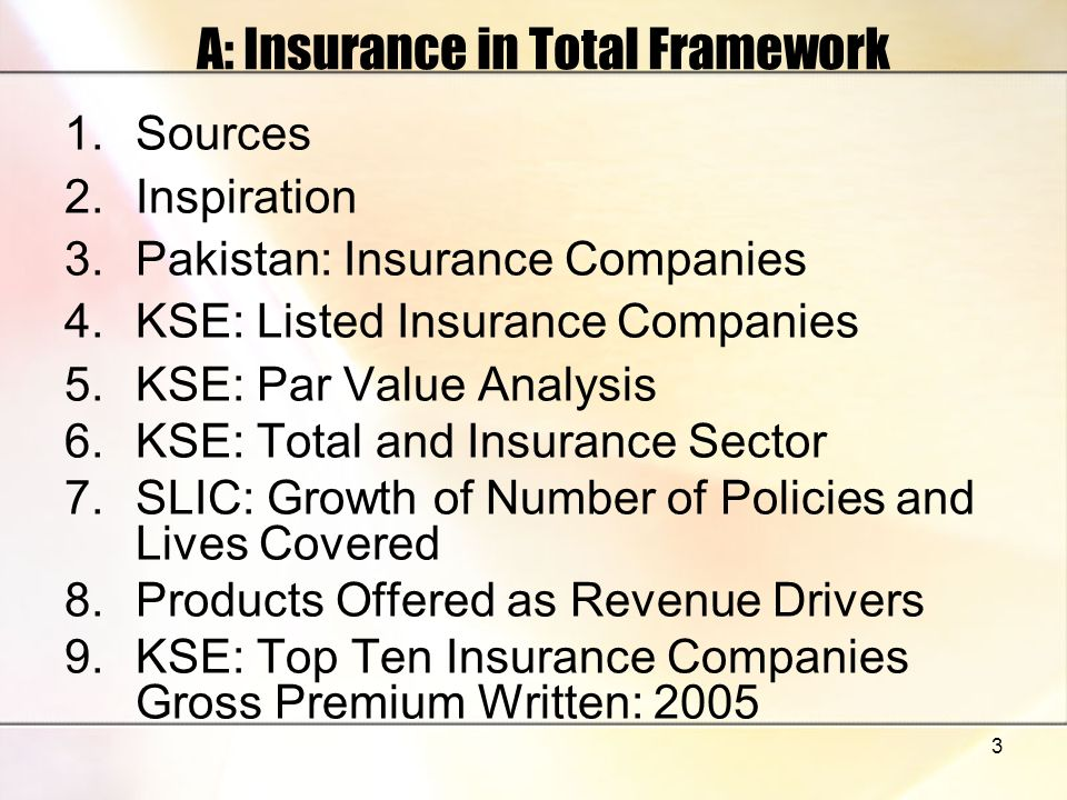 3 1.Sources 2.Inspiration 3.Pakistan: Insurance Companies 4.KSE: Listed Insurance Companies 5.KSE: Par Value Analysis 6.KSE: Total and Insurance Secto