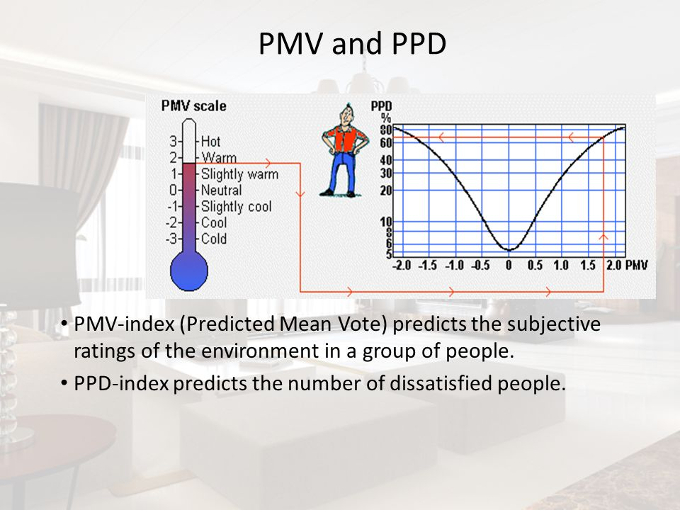 PMV and PPD PMV-index (Predicted Mean Vote) predicts the subjective ratings of the environment in a group of people. PPD-index predicts the number of