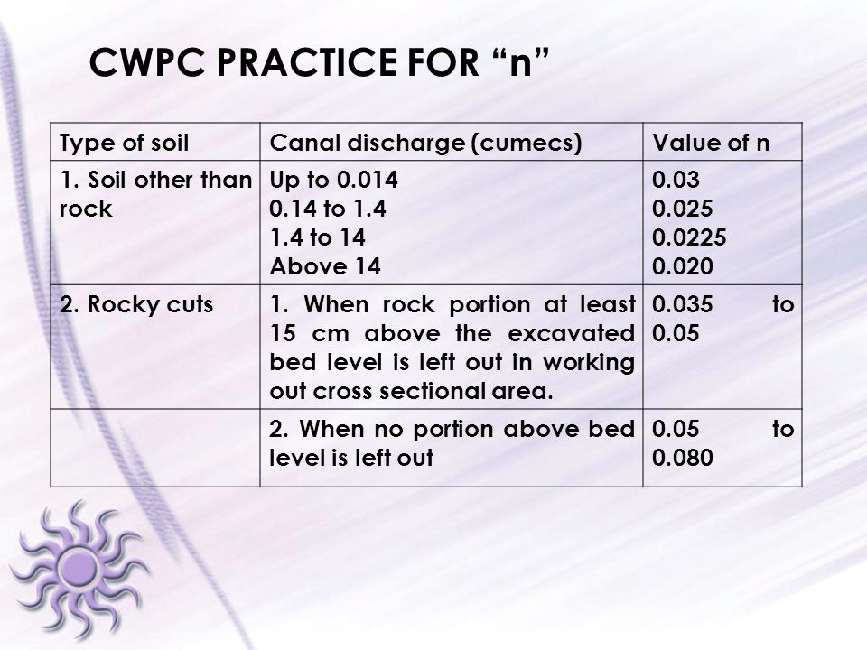 CWPC PRACTICE FOR n Type of soilCanal discharge (cumecs)Value of n 1. Soil other than rock Up to 0.014 0.14 to 1.4 1.4 to 14 Above 14 0.03 0.025 0.022