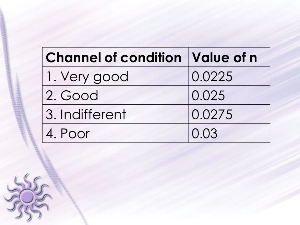 Channel of conditionValue of n 1. Very good0.0225 2. Good0.025 3. Indifferent0.0275 4. Poor0.03