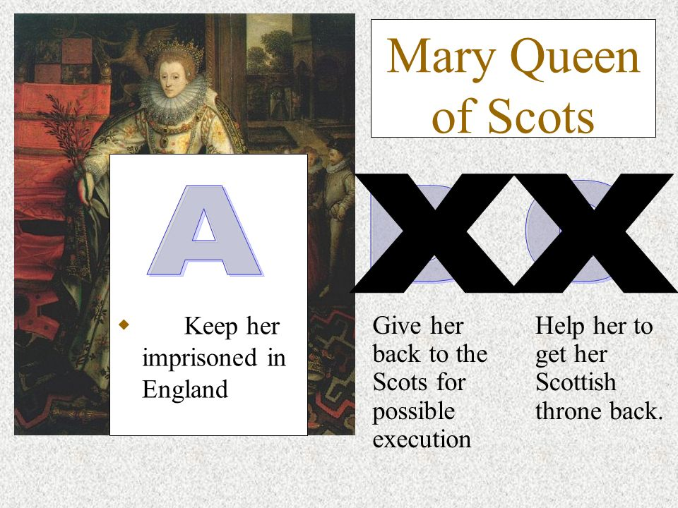 Mary Queen of Scots Keep her imprisoned in England Help her to get her Scottish throne back.
