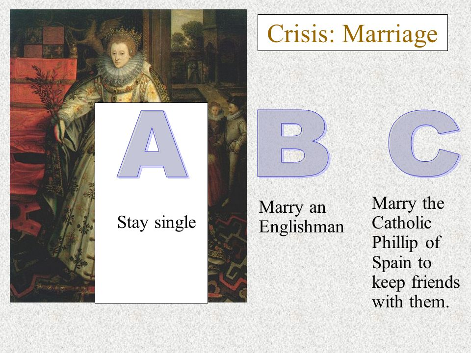 Stay single Marry the Catholic Phillip of Spain to keep friends with them. Marry an Englishman Crisis: Marriage